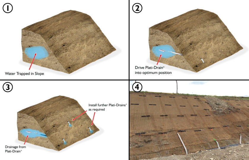 The 4 Stages of Plati-Drain installation