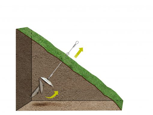 Loadlocking anchor on a slope graphic